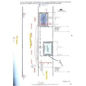 signalisatiepakket inname voet-/fietspad